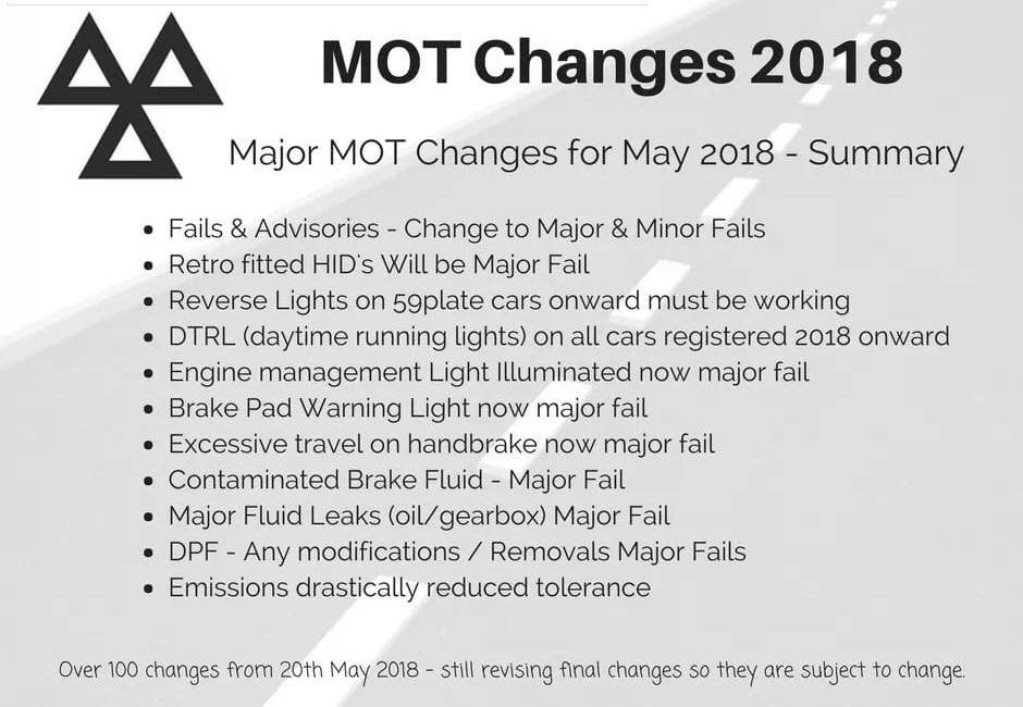 Motor News | Drivers are Unaware of MOT Changes | Andover & Villages