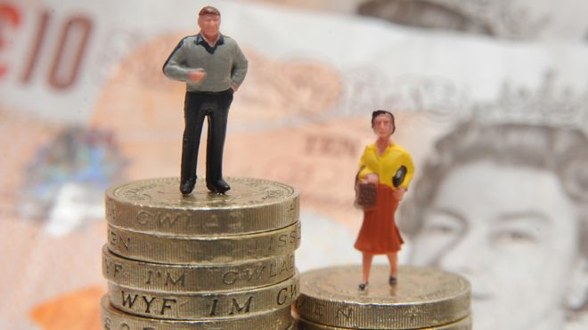 Andover Lifestyle News | Gender pay gap is at 19.9 per cent in the South East | Andover & Villages