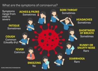 Andover Coronavirus Guide