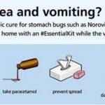 Andover Norovirus Epidemic